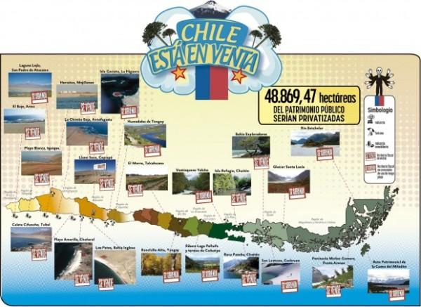 Chile está en venta