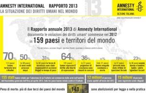 Rapporto annuale di Amnesty: un mondo sempre più pericoloso per rifugiati e migranti
