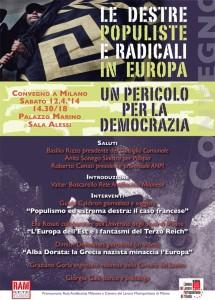 Le destre radicali e populiste, un pericolo per la democrazia