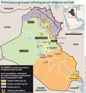 La balcanización de Iraq