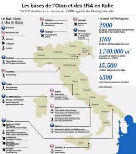 Italie. Pourquoi nous devons sortir de l'Otan