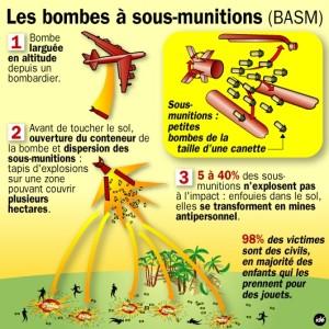 Le Canada ratifie enfin la Convention sur les armes à sous-munitions