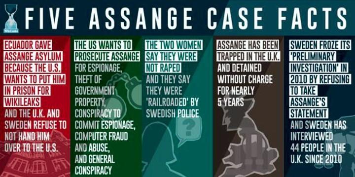Zweierlei Maß? Schweden interviewte 44 Personen in London, aber nicht Julian Assange?