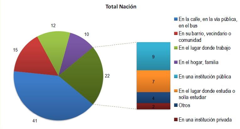 Ecuador violencia 2