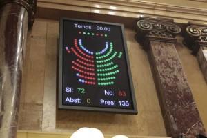 Δήλωση της ανεξάρτητης δημορκατίας της Καταλονίας