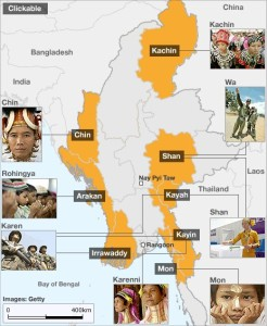 Burma's [Myanmar's] women and minorities then (colonial days) and now