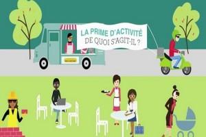 Prime D Activit Ef Bf Bd Caf Pour Deux Personnes
