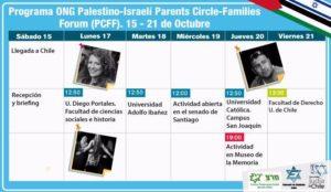 Chile: Semana de Coexistencia Palestina-Israeli