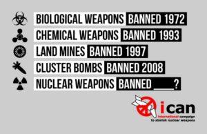 Un vote historique aux Nations Unies signifie que les armes nucléaires seront illégales en 2017