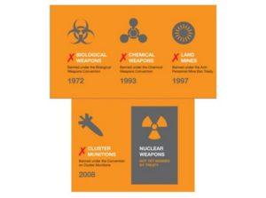 Le traité d'interdiction des armes nucléaires: questions – réponses