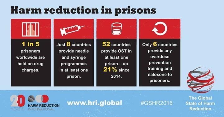 Τι συμβαίνει παγκοσμίως στις φυλακές με τα προγράμματα μείωσης βλάβης;