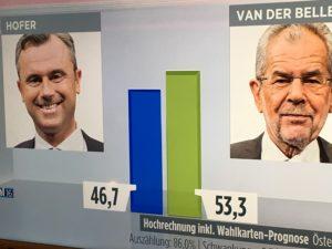 Εκλογές στην Αυστρία: Τα χειρότερα αποφεύχθηκαν