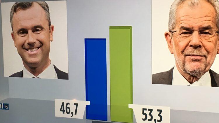 Austria rejects the far-right path