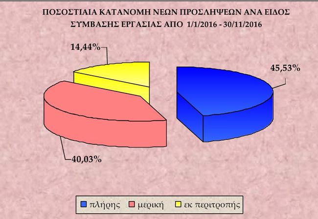 damazontas-to-teras-tis-anergias-1