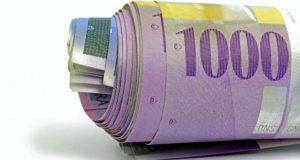 Schweizer Banken: 34 Milliarden Gewinn mit Geld aus dem Nichts