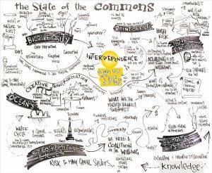Τα κοινά αγαθά: μια ήσυχη επανάσταση