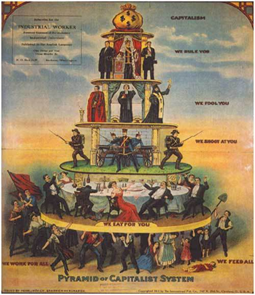 Jeff Bezos, Global Elites And Revolution