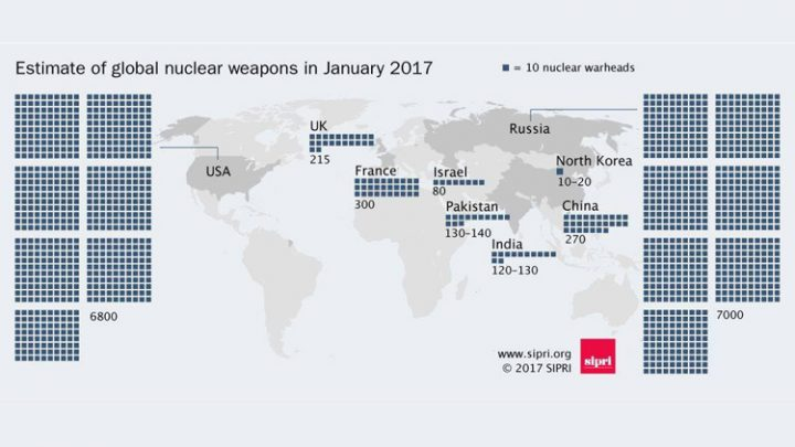 Πυρηνικά όπλα: προτεραιότητα ο εκσυγχρονισμός