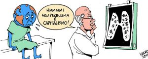 Sim, O Capitalismo Gera Pobreza e Miséria