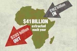 Las venas abiertas de África