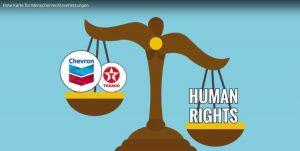 Konzerne auf Einhaltung der Menschenrechte verpflichten!