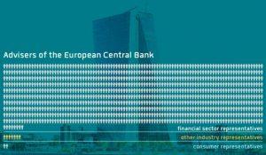 98% των 517 εξωτερικών συμβούλων της ΕΚΤ είναι λομπίστες του ιδιωτικού χρηματοπιστωτικού τομέα