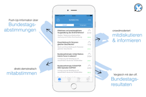 Demokratie in Echtzeit – Neue App DEMOCRACY erfolgreich crowdfinanziert
