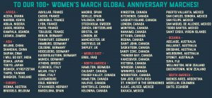 Women's March Global 2018 in tutto il mondo