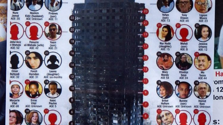 71 Dead. And still no arrests? How come? Grenfell still burning