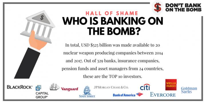 329 χρηματοπιστωτικά ιδρύματα διαπομπεύονται για τη βοήθειά τους στην παραγωγή πυρηνικών όπλων