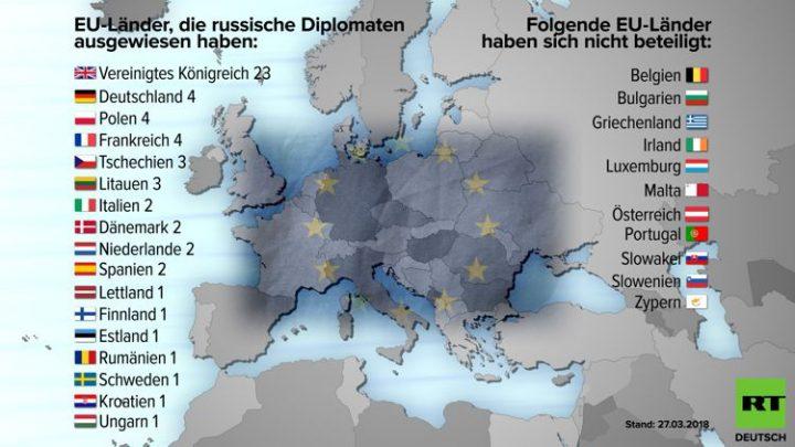 SPD: Immer größeres Unbehagen über Russland-Sanktionen im Fall Skripal