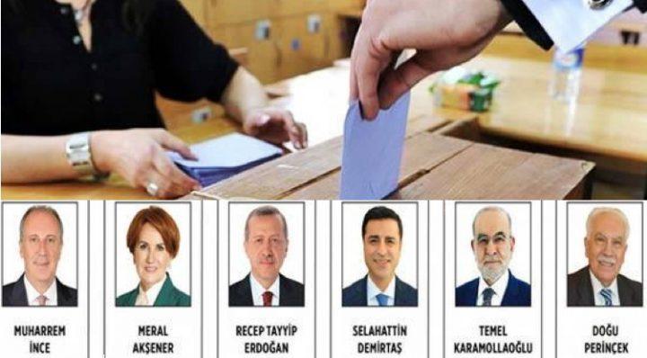 Turchia, elezioni in arrivo: motivazioni, regole e candidati