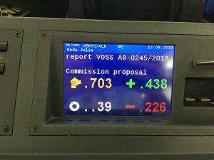 Σημαντική ήττα για το ελεύθερο και ανοιχτό διαδίκτυο η ψήφιση των άρθρων 13 και 11 από το Ευρωπαϊκό κοινοβούλιο