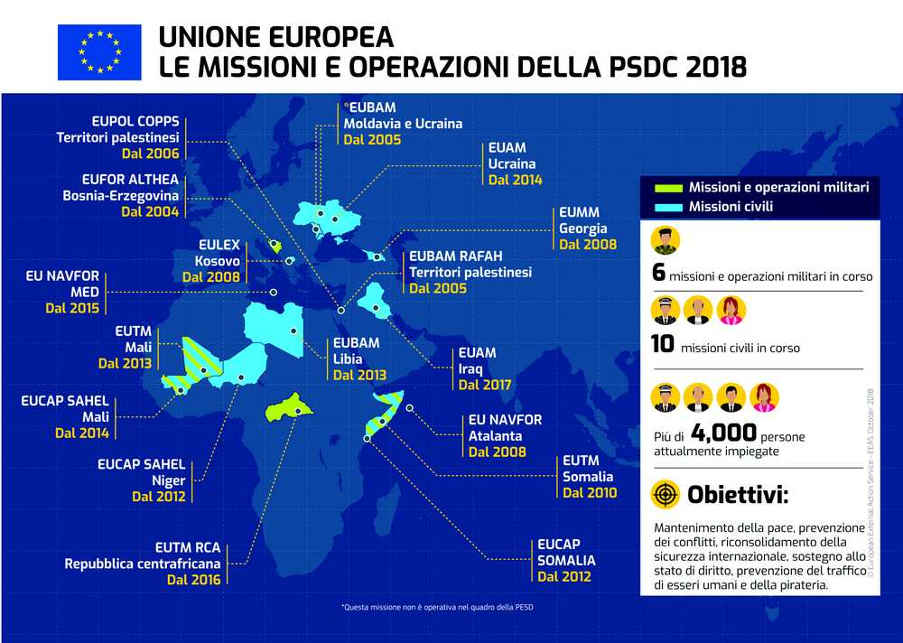 csdp_missions.map_2018_it