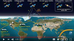 La fake news del MUOS «maxi radar»