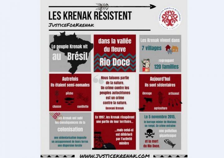 Qui est le peuple Krenak, lauréat du prix Danielle Mitterrand 2018 ?
