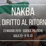 Nakba - Il Diritto Al Ritorno