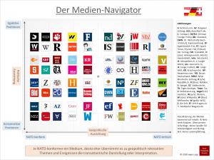 Schweizer Observatorium veröffentlicht Medien-Navigator 2020