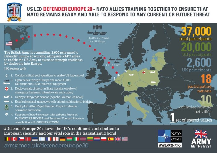 The largest US-led military exercise in Europe scales down but COVID-19 doesn't stop it!